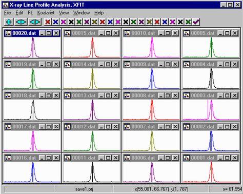 keystroke pattern analysis ccp14 homepage tutorials and exles peak fitting
