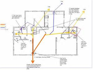 plumbing floor plan toilet plumbing diagrams toilet get free image about wiring diagram