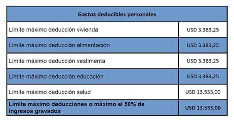 tabla gastos personales 2016 tabla gastos personales 2014 foros ecuador 2018