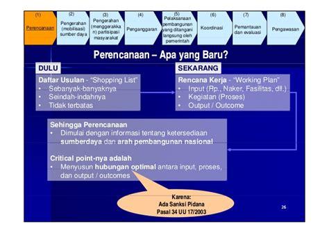 Manajemen Sumber Daya Manusia Teori Praktek Manajemen Pembangunan Teori Dan Praktek Di Indonesia