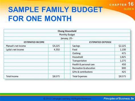 16 money management and financial planning ppt