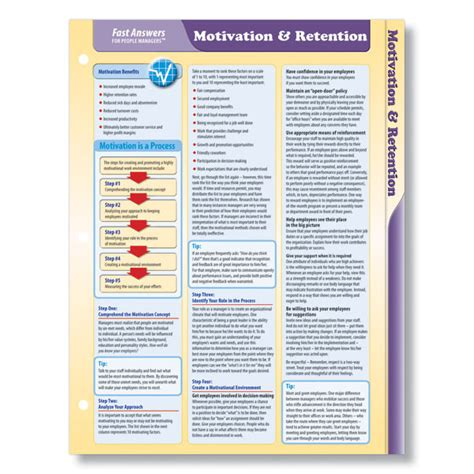 reference books employee motivation motivation retention fast answers reference cards