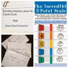 school counselor pay scale 5 point scale classroom and zones of regulation on