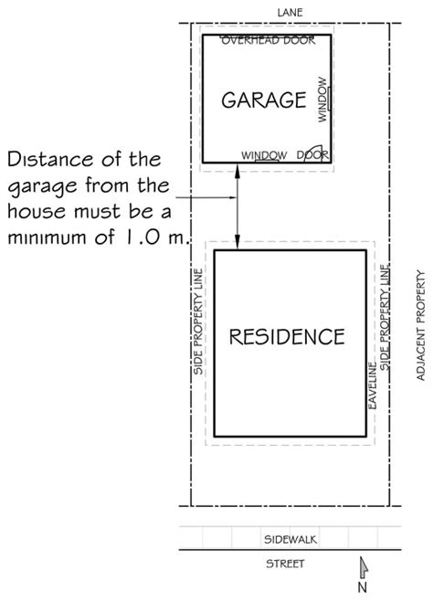Distance Between Floors In A Building - the city of calgary garage shed greenhouse carport