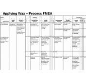 Process Failure Mode Effect Analysis PFMEA