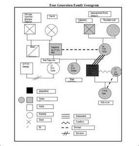 Basic Genogram Template by Sle Genogram Template 15 Free Documents In Pdf Word