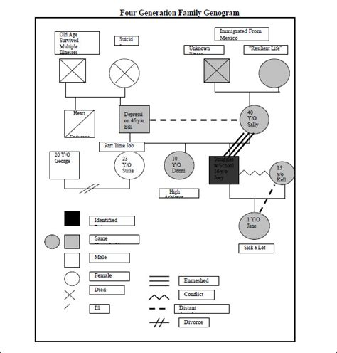 free genogram template sle genogram template 15 free documents in pdf word