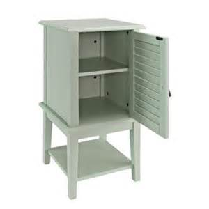 Sears End Tables Find Powell Furniture Available In The Coffee Amp End Tables
