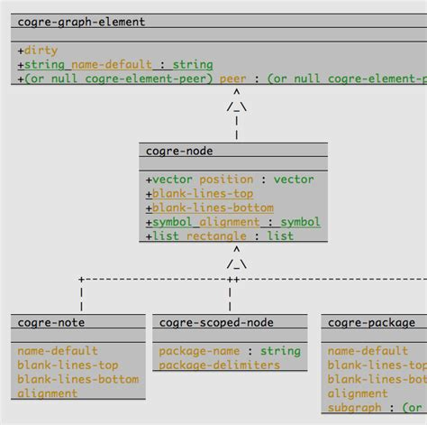uml maker class diagram uml generator images how to guide and refrence