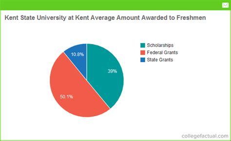 financial aid options at kent state at kent