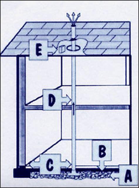 radon is a silent killer an invisible odorless