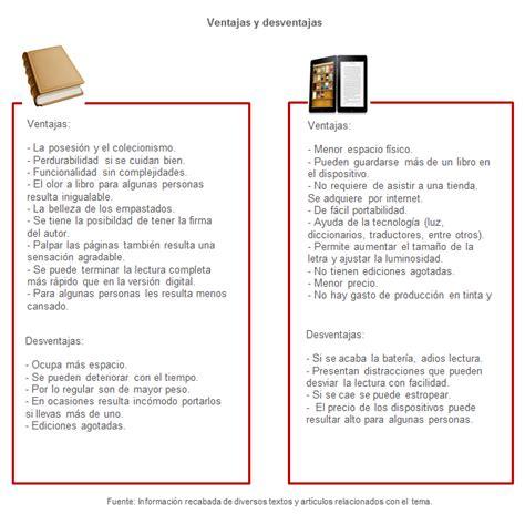 libro qu es un dispositivo libros electr 243 nicos del papel a los bits