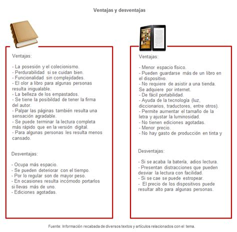 the almanac a seasonal 1783524049 descargar pdf eres increible libro e en linea descargar la dieta del metabolismo acelerado