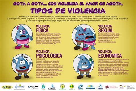 imagenes de tipos de violencia de genero la violencia familiar