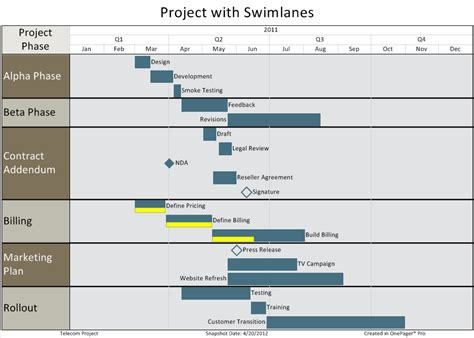 swimlane template powerpoint pin swimlane template on