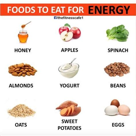 best food to eat best foods to eat energy tfe times