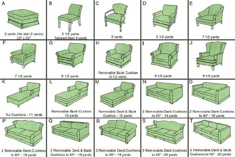 yardage for sofa chair upholstery yardage guidelines diy pinterest