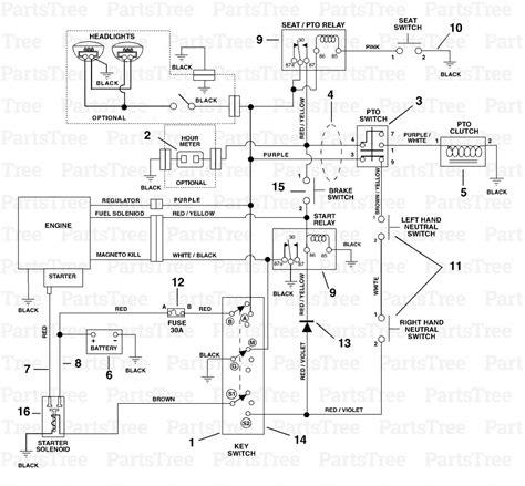 generator wiring diagram generator avr circuit