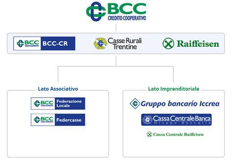 Bcc Banca Credito Cooperativo by Sito Ufficiale Credito Cooperativo L Organizzazione