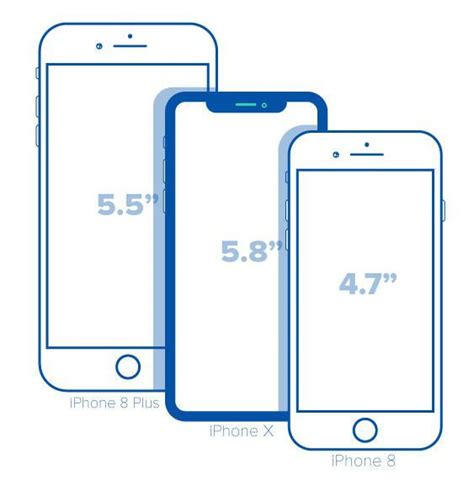 iphone x と iphone 8 8 plus 3モデルのサイズの違いを図解 cnet japan