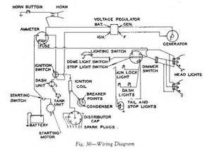 pontiac gm starter wiring diagram albumartinspiration