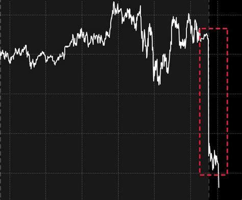 stocks drop as cohn resigns bonds yen advance markets