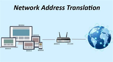 network address translation tutorial in hindi what is network address translation nat latest