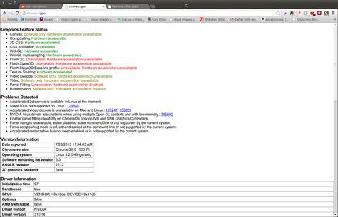 google themes not displaying 12 04 google chrome themes are not transparent ask ubuntu