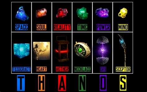 infinity stones black panther the soul infinity theory explained
