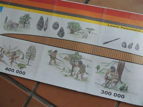 printable montessori timeline of life history lda montessori materials