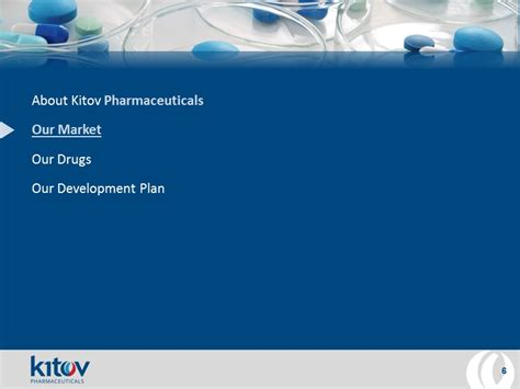 Mba And Cpa Is A Combination by About Kitov Pharmaceuticals Our Market Our Drugs Our