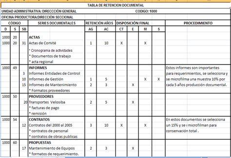 tabla de retencion documental 2016 tabla retenciones de iva ecuador newhairstylesformen2014 com