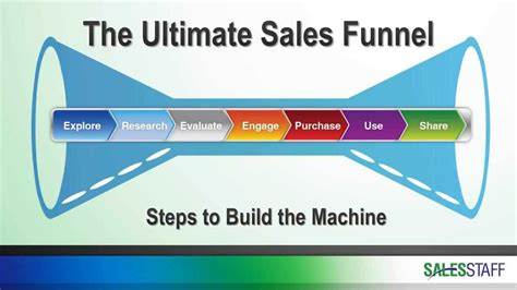 how to create the ultimate the ultimate b2b sales funnel how to build the machine