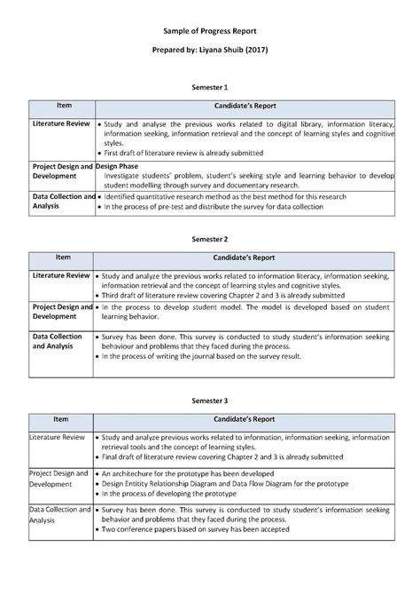phd progress report template liyana shuib