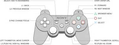 playstation controller diagram playstation free engine image for user manual
