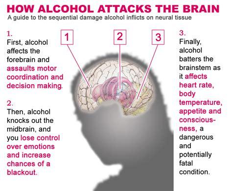 Detox Effects On Brain by Brain 171 Abenaitwe Cliff