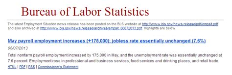 bureau of labor statistics careers invest made easy for malaysian only employment