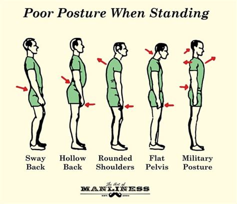 proper standing desk posture posture its importance benefits and how to the