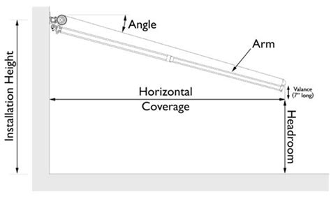 awning height what size awning 28 images how to measure rolltec 174