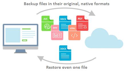 how to backup and restore all data on samsung galaxy s3 google drive backup software solution