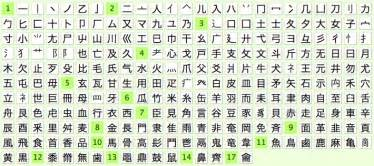 where to find japanese how to look up kanji you don t