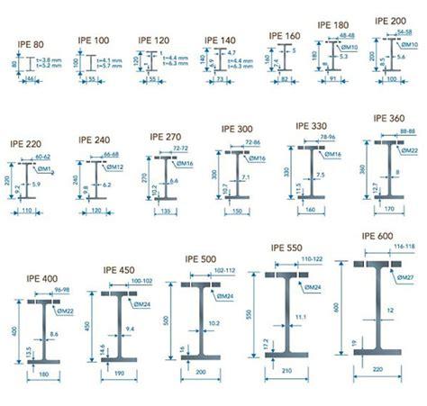 ipe 200 section properties ipe profile iron