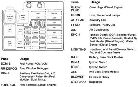 1994 chevy silverado fuse box location html autos weblog
