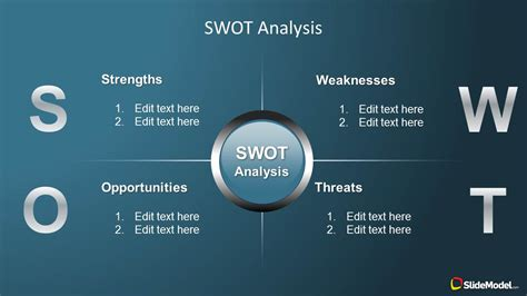 swot analysis template for powerpoint creative swot analysis powerpoint template slidemodel