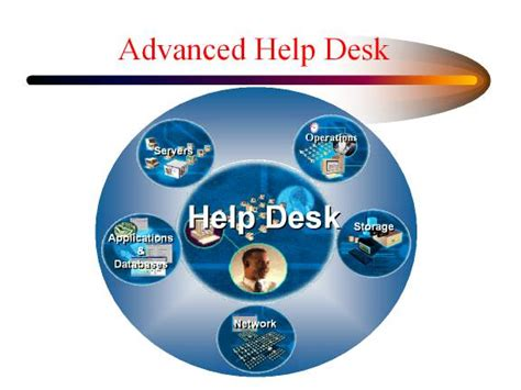 Help Desk Central by Help Desk