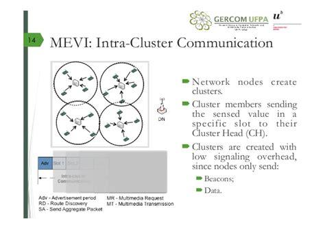 thesis defense translation deutsch phd thesis clustering
