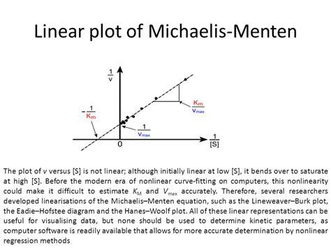 linear plot diagram dr nasir jalal asab nust ppt