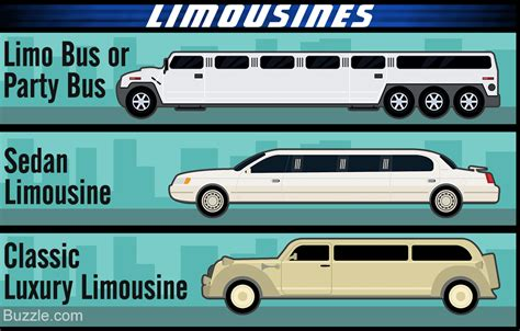 Car Types Luxury by Different Types Of Limousines That Ll Fascinate And Amaze You