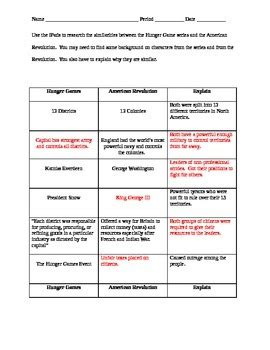 the hunger games themes worksheet answers comparing the hunger games to the american revolution by