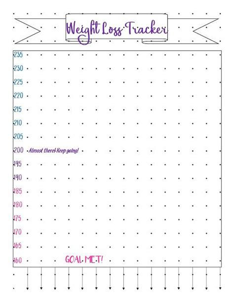 free weight loss spreadsheet template luxury weight loss chart free
